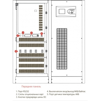 ИБП LevelUPS T3 100 kVA