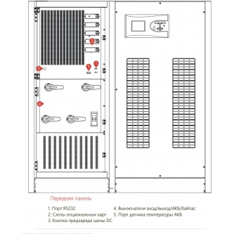 ИБП LevelUPS T3 160 kVA