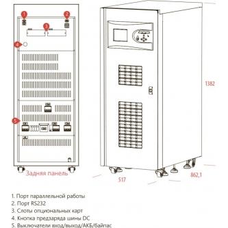 ИБП LevelUPS T3 15 kVA
